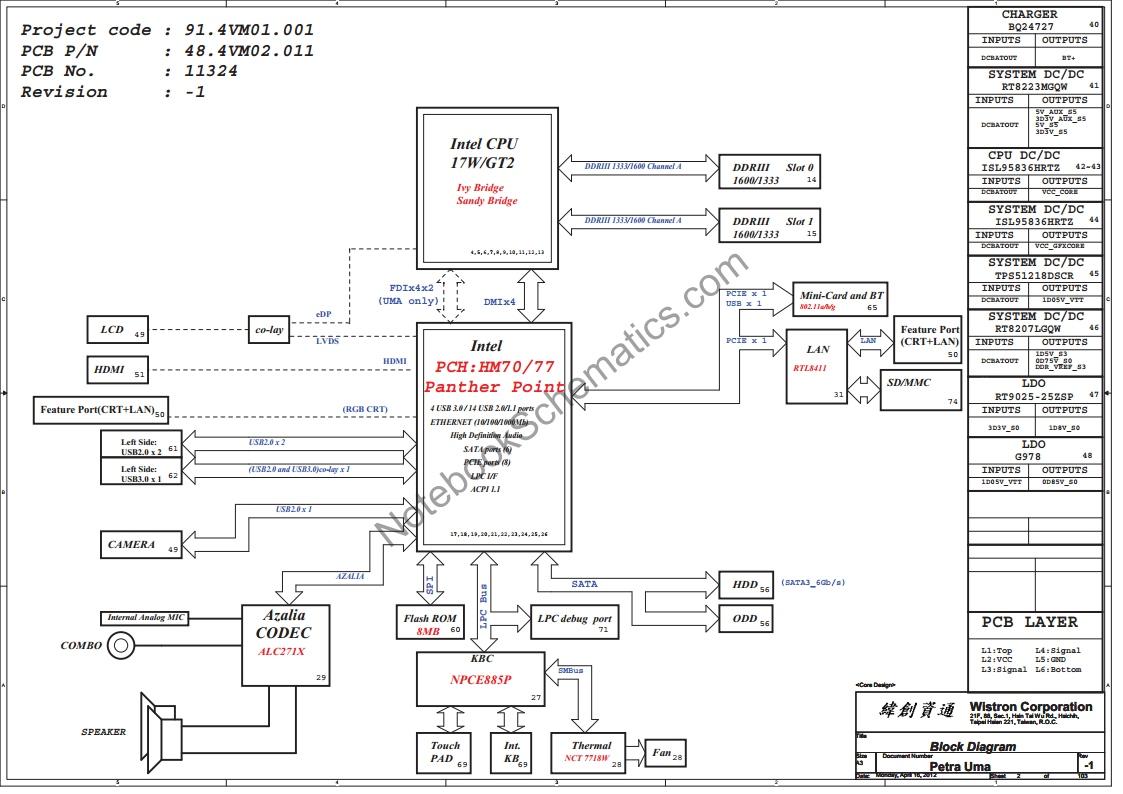 Acer Aspire V5 571 Schematic  U2013 Wistron Petra Uma Schematic