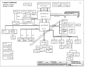 Compal KAYF0 LA-5021P schematic