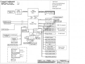 LA-8261P Schematic