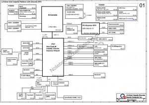 02 Quanta GC5 Discrete - Lenovo Thinkpad E40 Intel Schematic