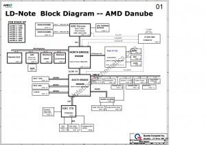 04 Quanta GC5B - Lenovo Thinkpad E40 AMD DIS Schematic