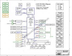06 Lenovo LA46 UMA Schematic