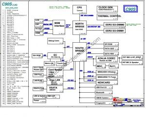 09 Asus C90 Schematic