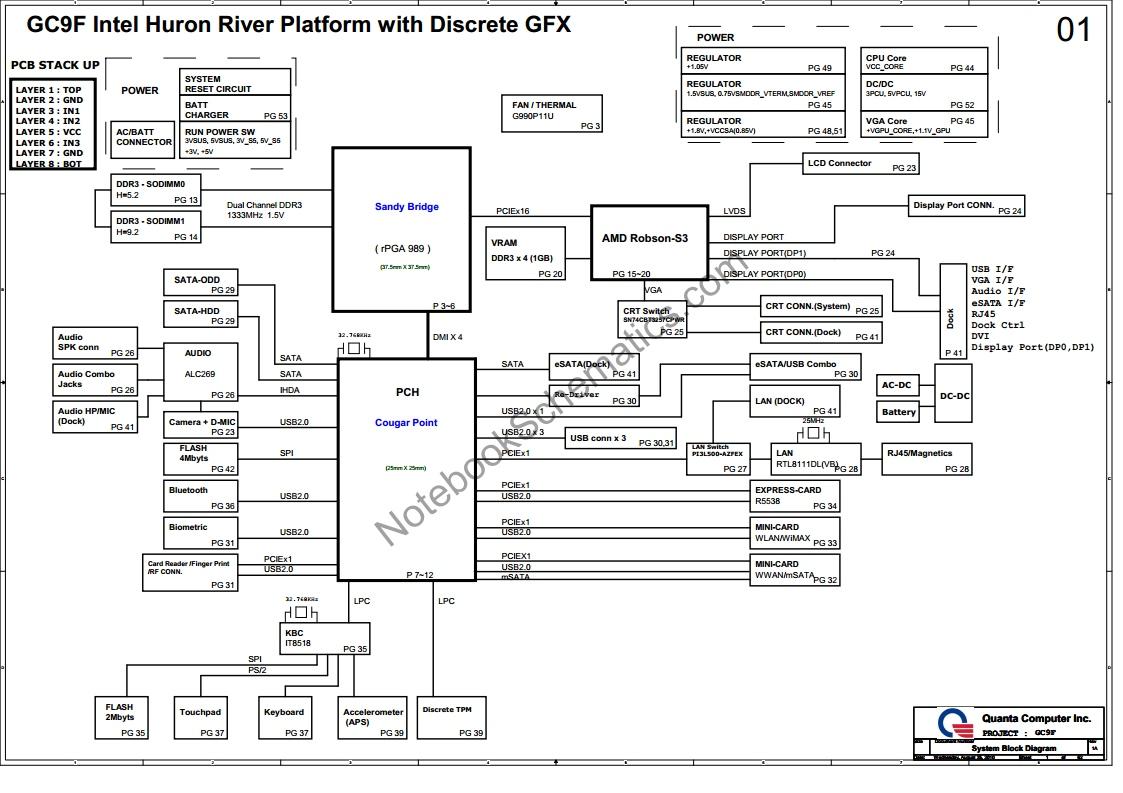 lenovo thinkpad l421 schematic  u2013 quanta gc9f schematic