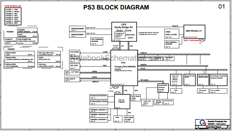 playstation 3 wiring diagram