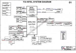 Quanta Y33 Schematic