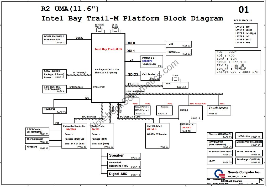 Downloads Acer Diagram Motherboard Schematic Diagram Downloads