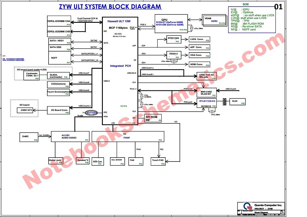 quanta-zyw-schematic Quanta Project Schematic Diagram on sony tv, samsung lcd tv, am tube radio, hvac system, computer circuit board, digital multimeter,