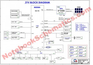 02 Acer Aspire E5-721 Quanta ZYV Fulljpg_Page1