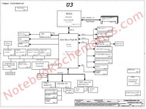 LA-5791P Schematic