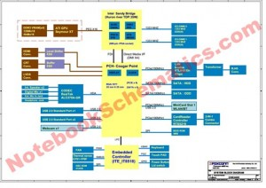 Foxconn CHICAGO HR HPC 01015FY00-600-G Schematic