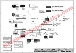 Acer Aspire E5-511G Schematic