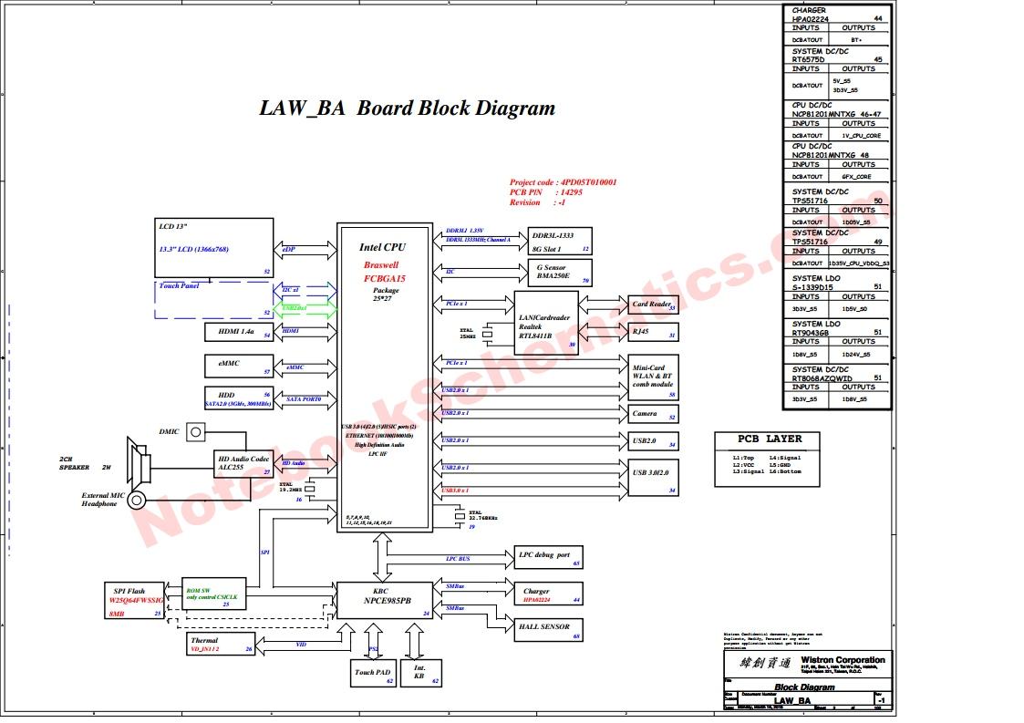 acer aspire notebook es1-523-68na pdf