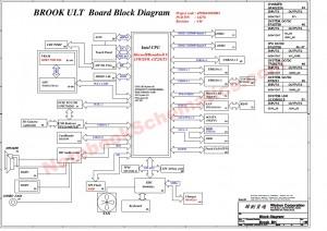 Acer Aspire E5-772 Schematic