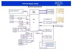 Asus X751LK schematics
