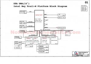 Quanta Z8A schematic