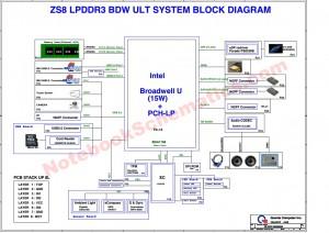 Quanta_ZS8_REV.E_0813_0938_Acer Aspire R7-371Tjpg_Page1
