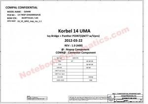 Compal LA-7903P Schematic