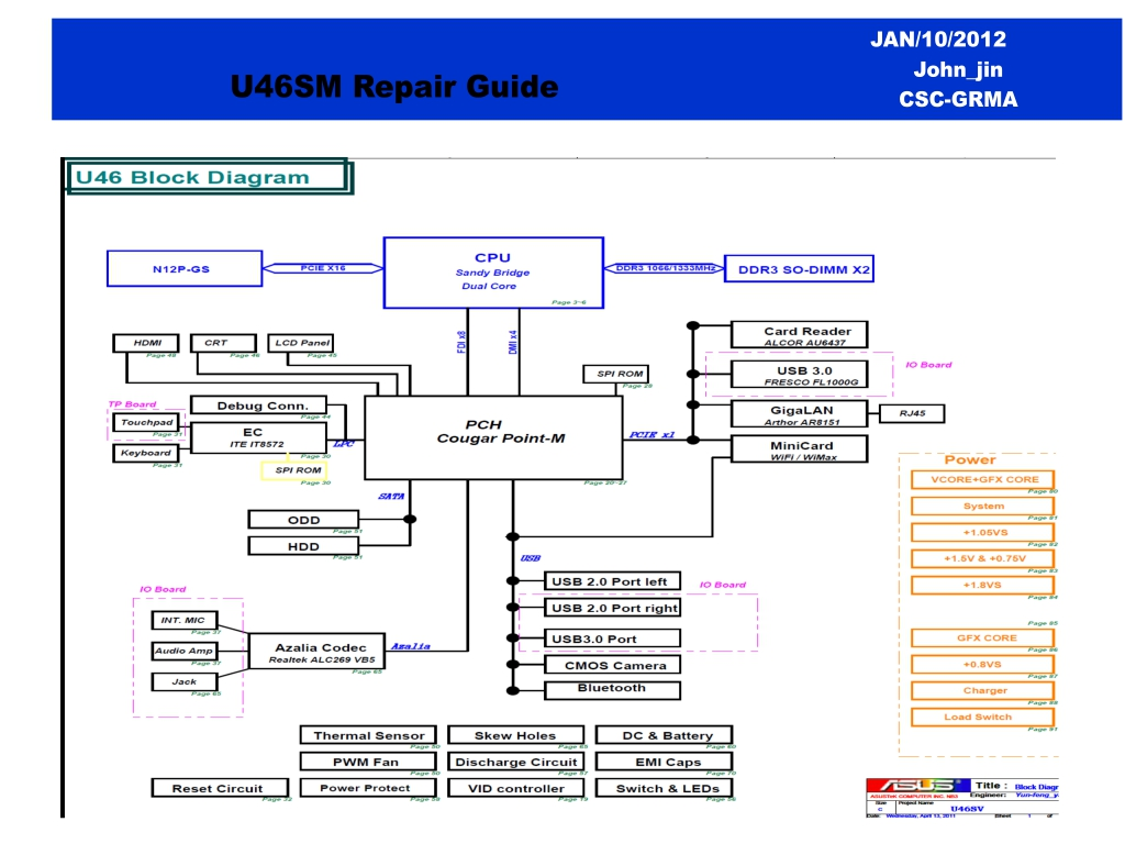 Repair Guides  U2013 Notebookschematics Com