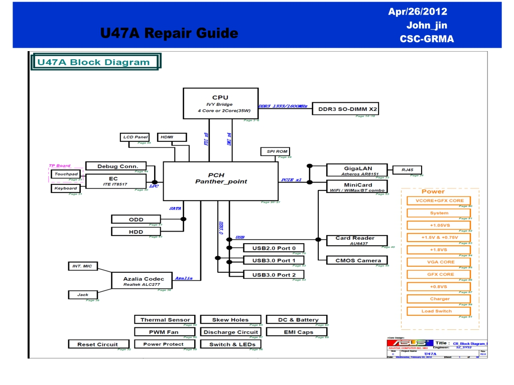 asus repair guide pack  7761