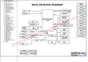 pegatron eg70kb schematic  u2013 packard bell easynote te69