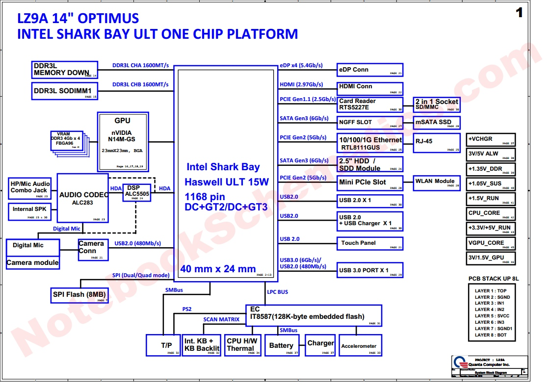 Lenovo    Ideapad U430    Schematic        Quanta LZ9A    Schematic      NotebookSchematics