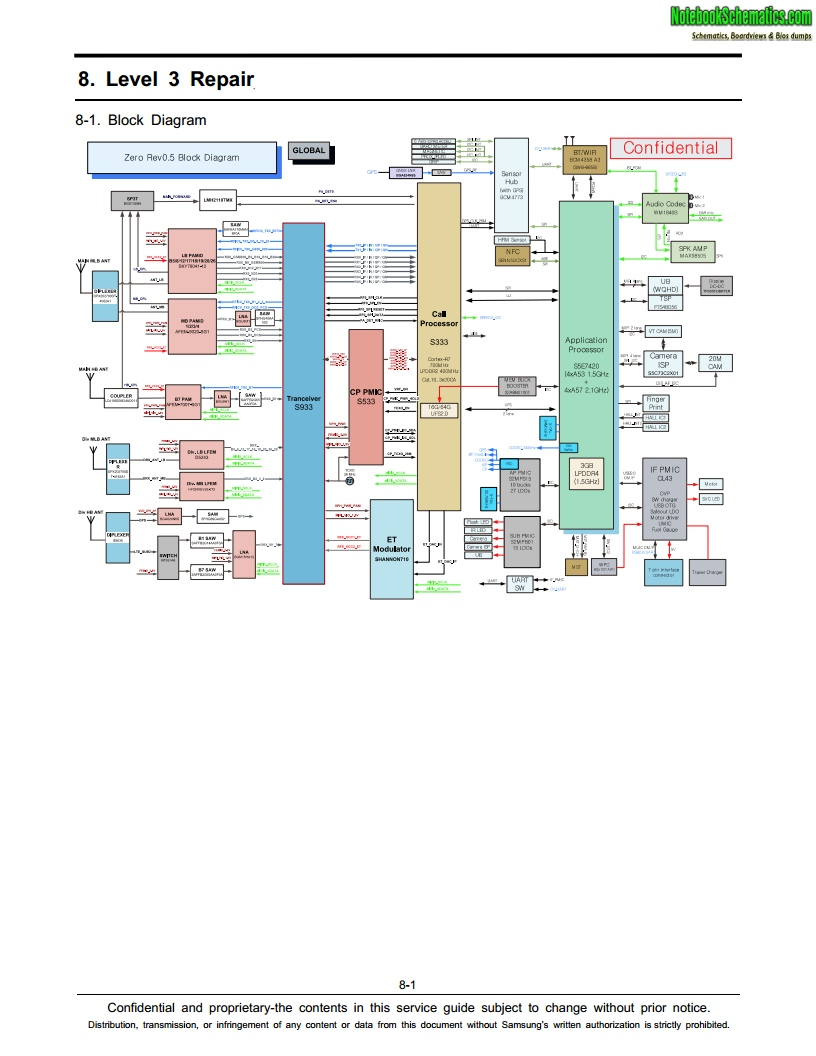 samsung service manuals diagrams image collections