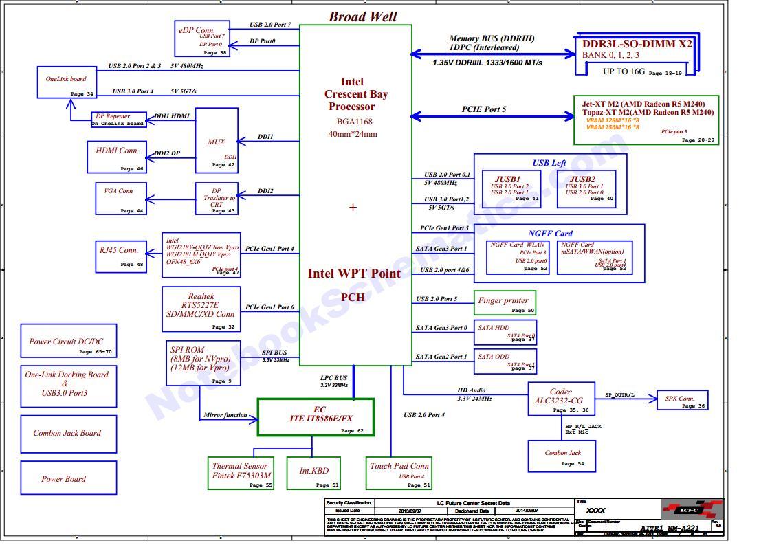 lenovo t410 service manual pdf
