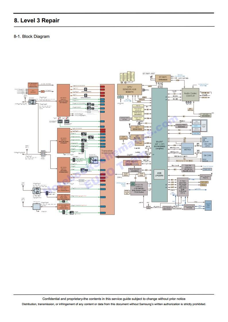 Electrical Diagram Power