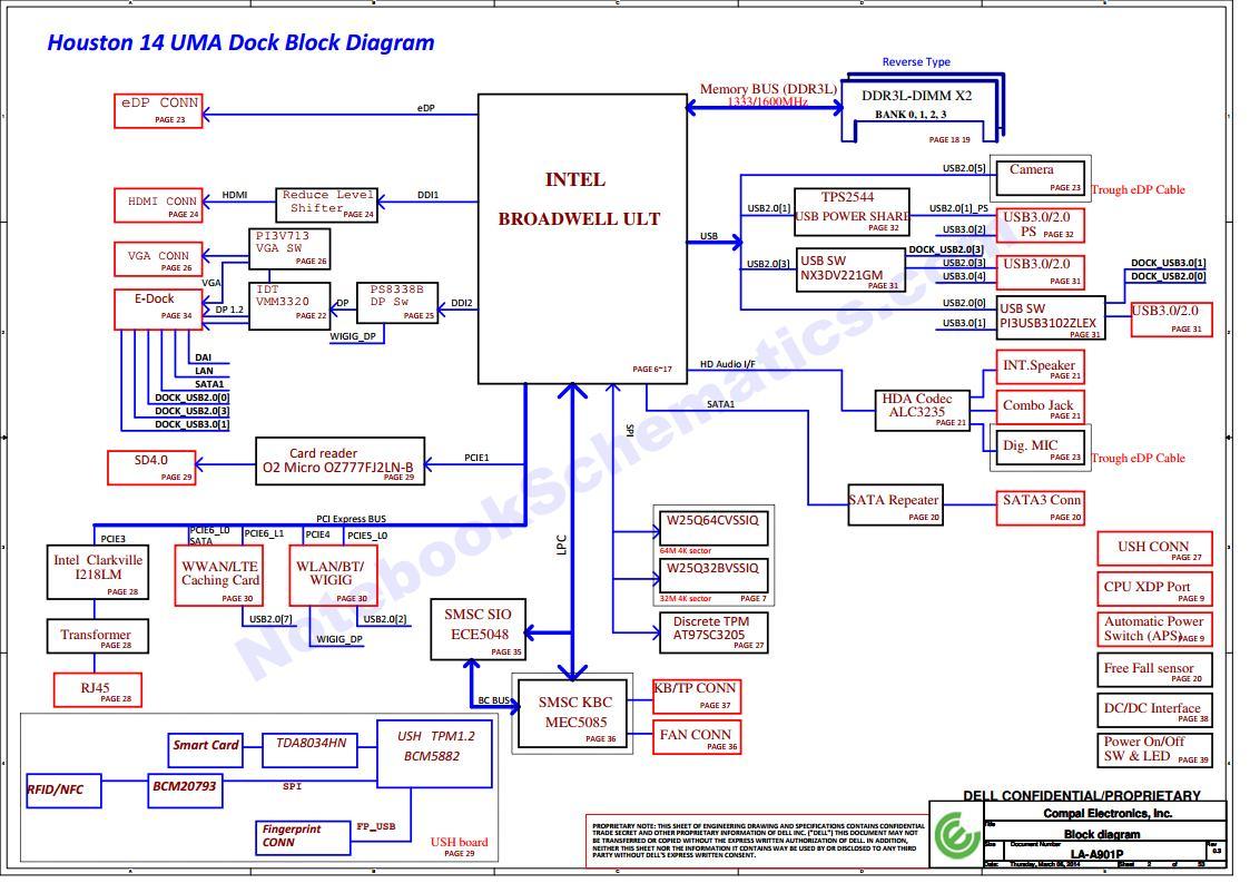 Dell Laptop Schematics Wiring Diagrams Diagram Notebook Schematic Mainboard Circuit Page Latitude E5450 Compal Zam70 La A901p Motherboard