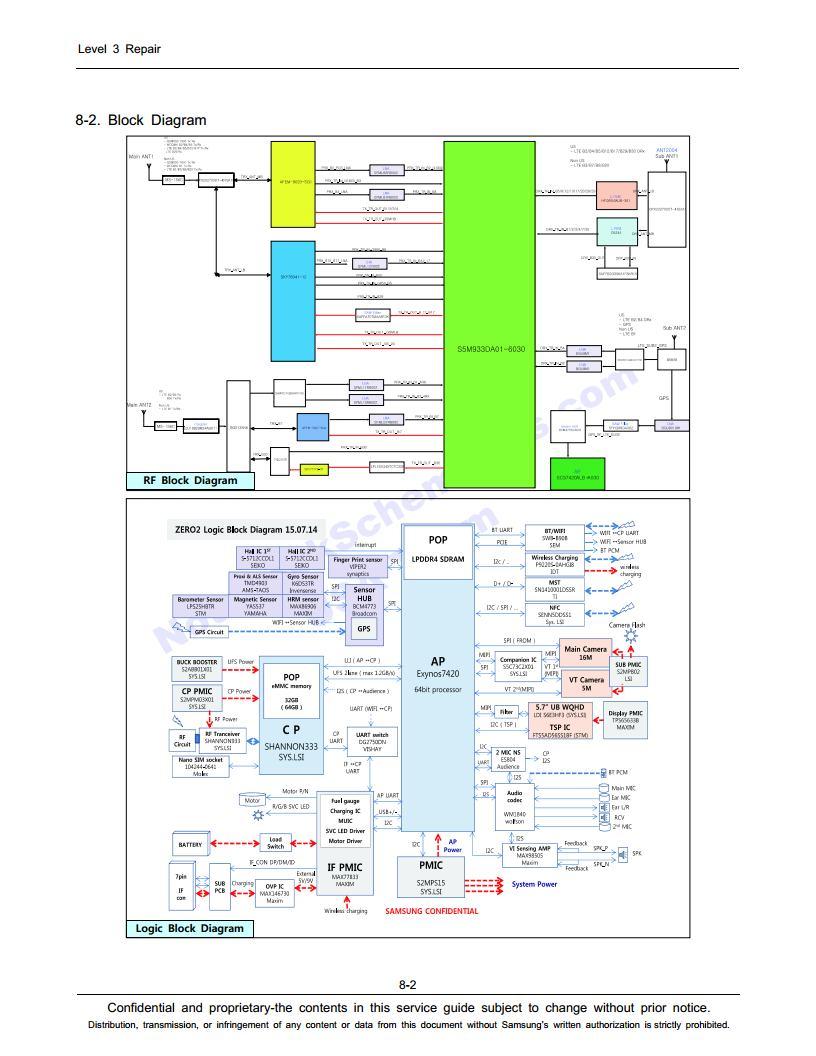 Samsung Galaxy S6 Edge Plus Service Manual Pack  U2013 Sm