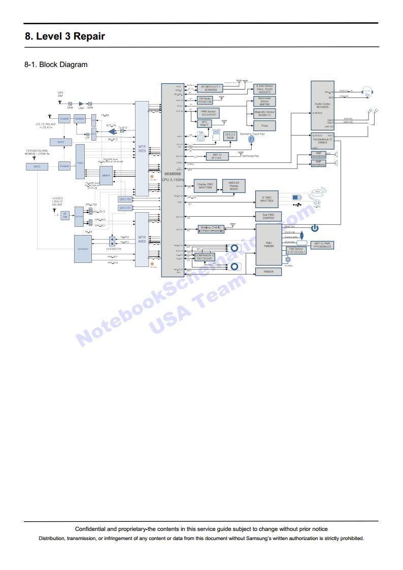 Nordyne M7rl Manual Intertherm Furnace Thermostat Wiring Diagram Service For Rh Moviezorderri Healingzone Info Coil Down Flow Baffles