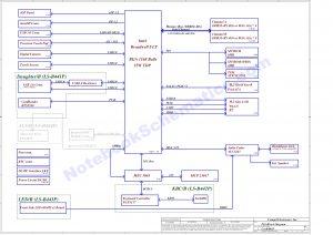 01 DELL XPS 13 9343 - ZAZ00 LA-B441P REV 1.0