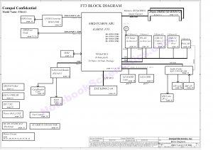 Lenovo AiO C255 VBA11 schematic LA-A111P