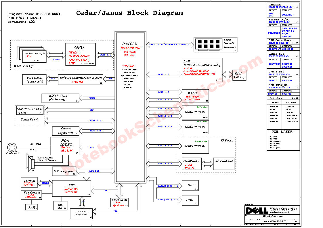 Notebook Schematics At Best Price Dell Power Sequence Laptop Schematic Wistron Cedar 13269 1 Fx3mc Inspiron 15 3542 For