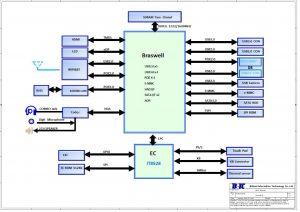 02 Lenovo Flex 3-1130 Schematic - Bitland BM5488_SVT_v1.3 FPC