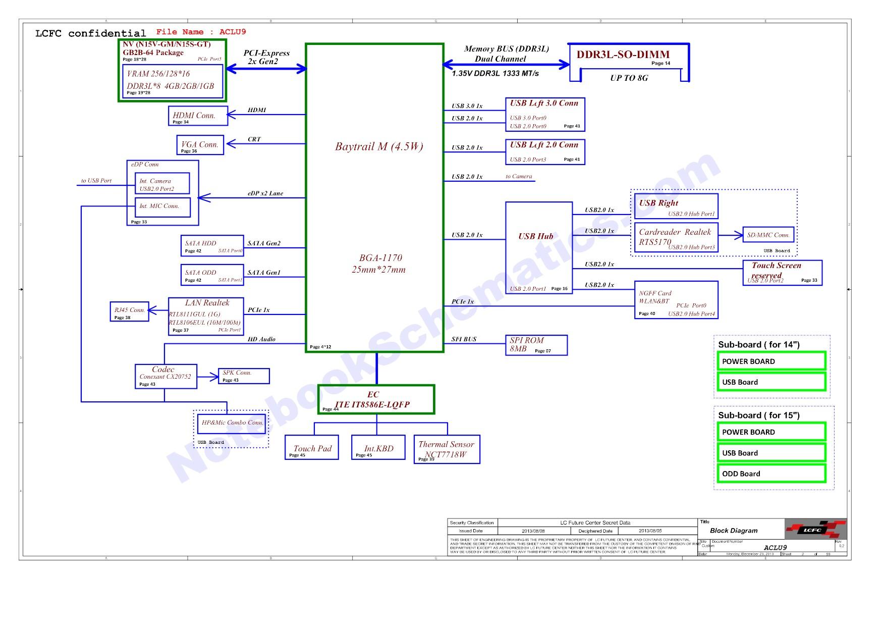 Lenovo Ideapad G4030     G50   30 Schematic     LCFC ACLU9 NM