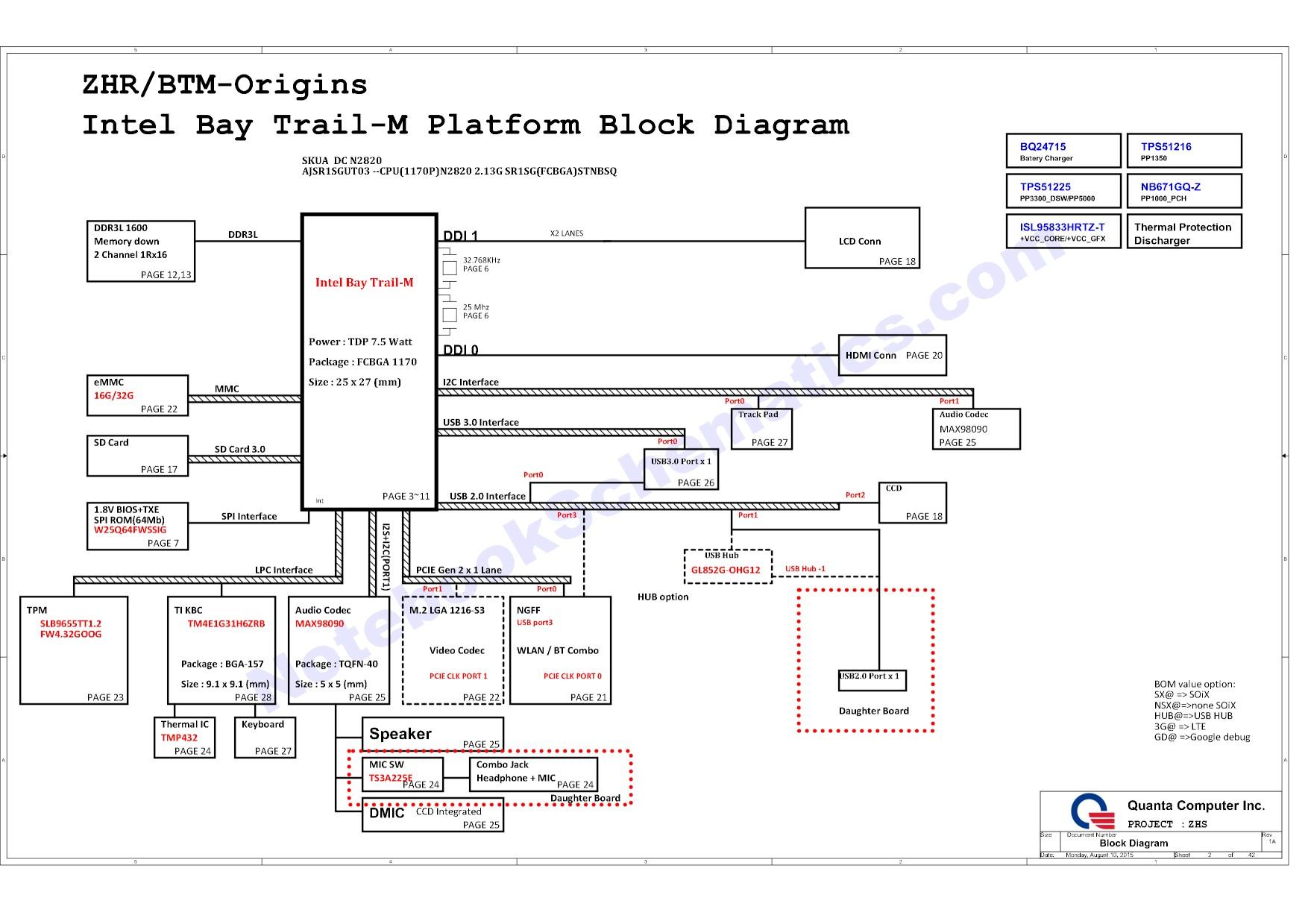 02-Acer-Chromebook-CB3-131-Quanta-ZHS-DA0ZHSMB6D0-Schematic Quanta Project Schematic Diagram on sony tv, samsung lcd tv, am tube radio, hvac system, computer circuit board, digital multimeter,
