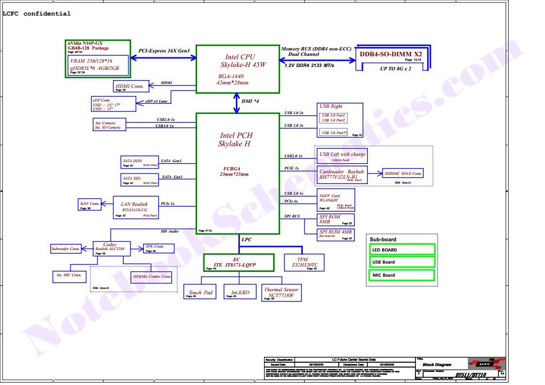 Lenovo Ideapad Y700 14 U2033 Schematic  U2013 Lcfc By511  By710 Nm