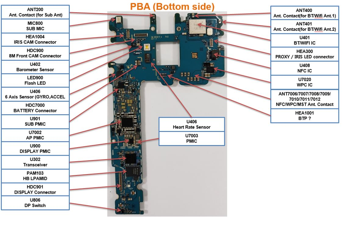 Service Manual Fujitsu Siemens Amilo Pi 2530 Instrukcja Obsugi Daewoo Cielo Pdf Nexia News