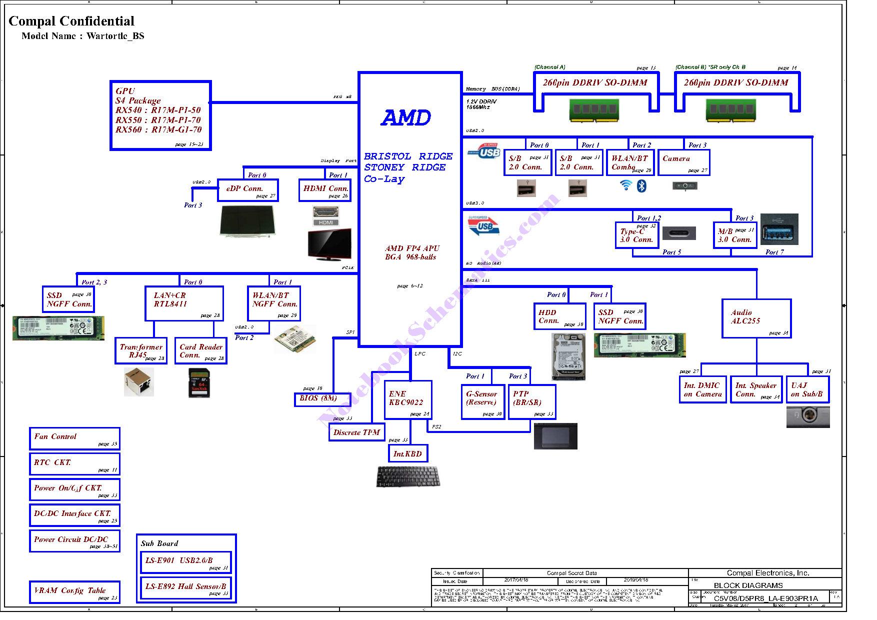 Acer Nitro 5 An515 D5pr8 La