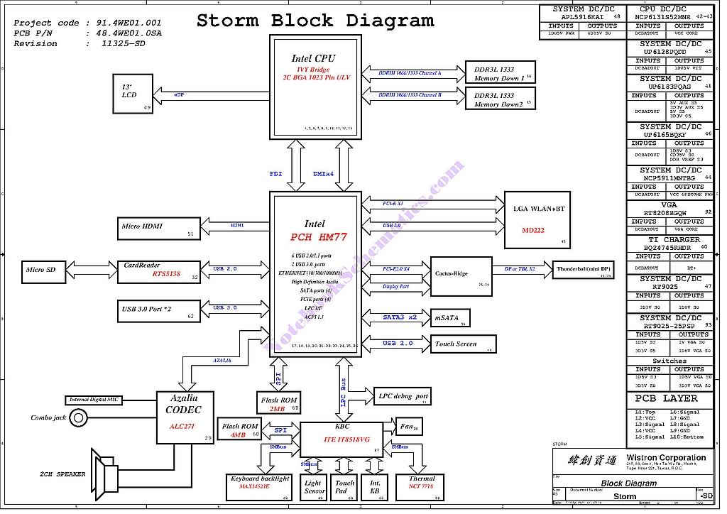 Acer Aspire S7-391 Schematic – Wistron Storm 11325-SD Schematic