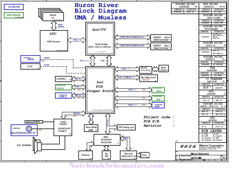 Lenovo    Ideapad U400    Schematic        Wistron LU470 103341A    Schematic      NotebookSchematics