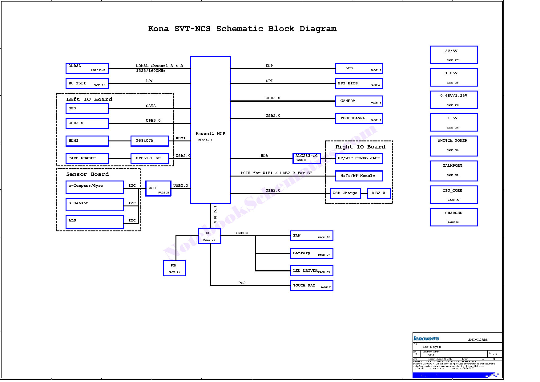 NotebookSchematics com | Notebook Schematics diagrams