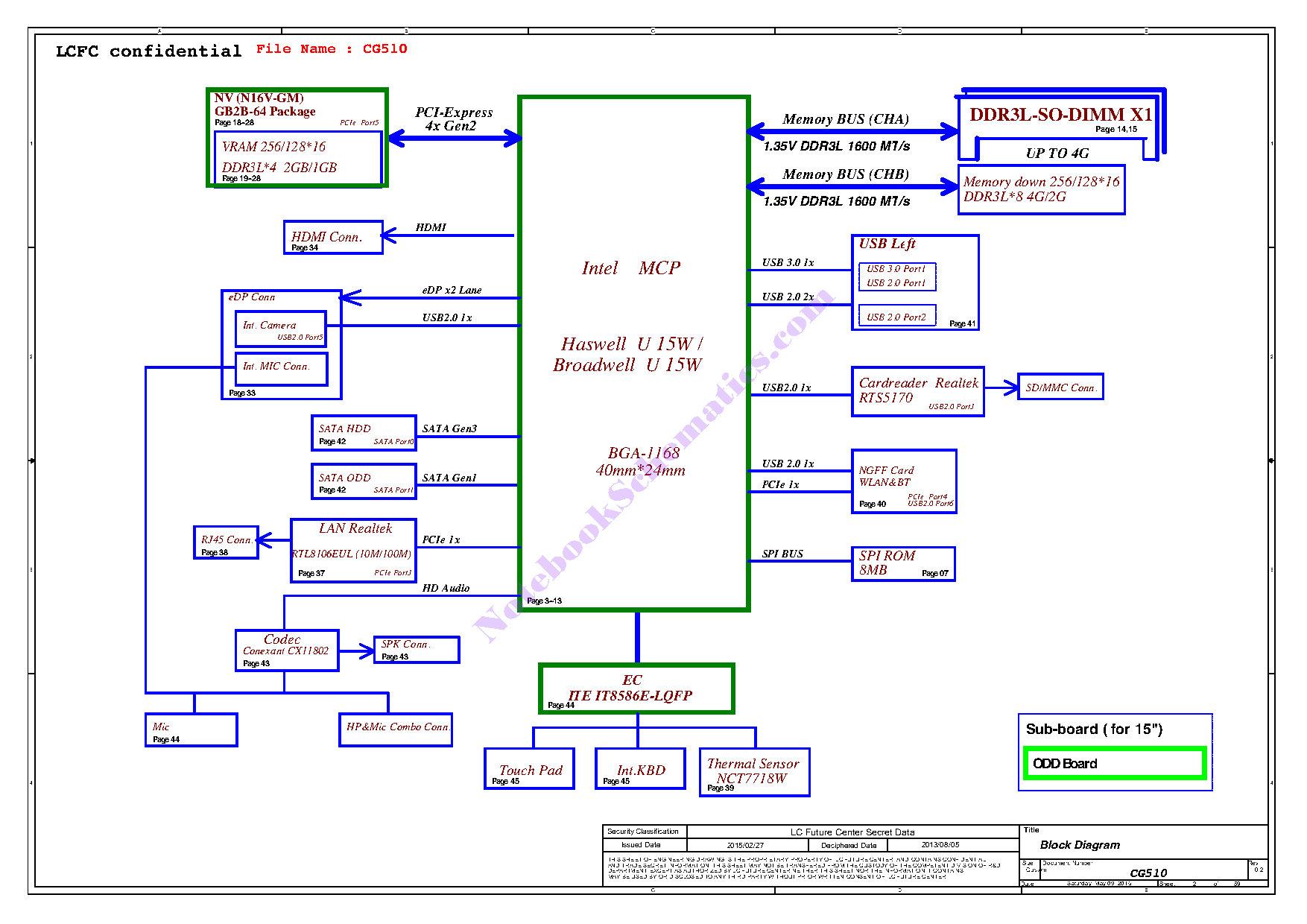 Lenovo IdeaPad 100 Schematic – LCFC NM-A681 Schematic