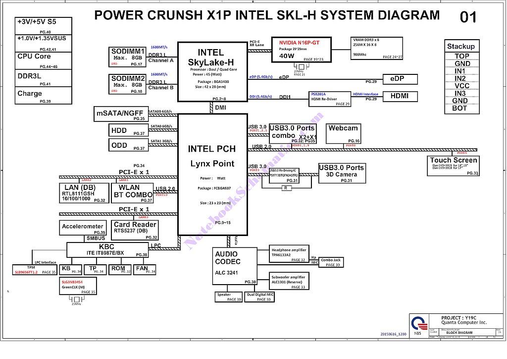 HP Pavilion Gaming 15-AK Series Schematic – Quanta X1P Schematic on dc schematic, ar schematic, akm schematic,