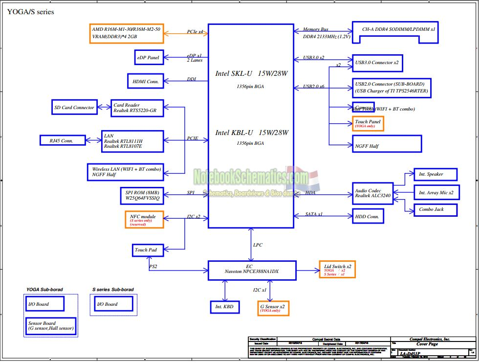 Lenovo Thinkpad T570 Schematic – Wistron LTS1 Kabylake Schematic