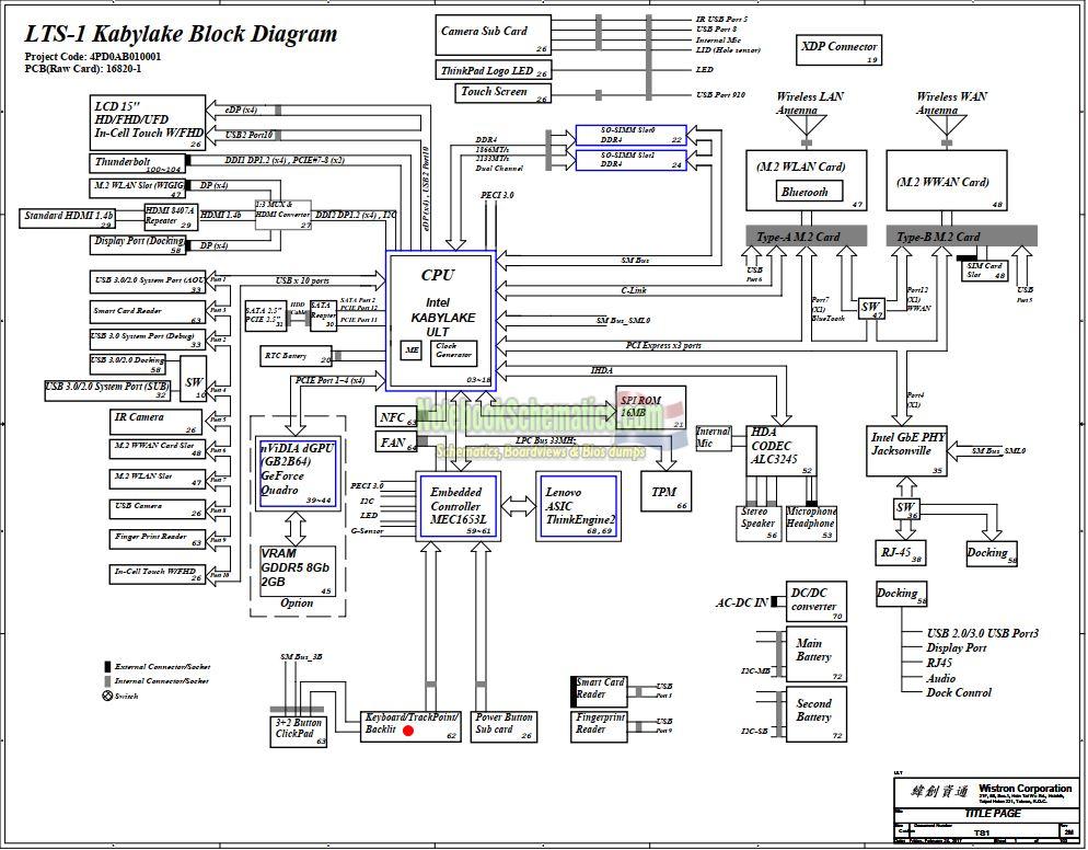 lenovo thinkpad t570 schematic  u2013 wistron lts1 kabylake schematic
