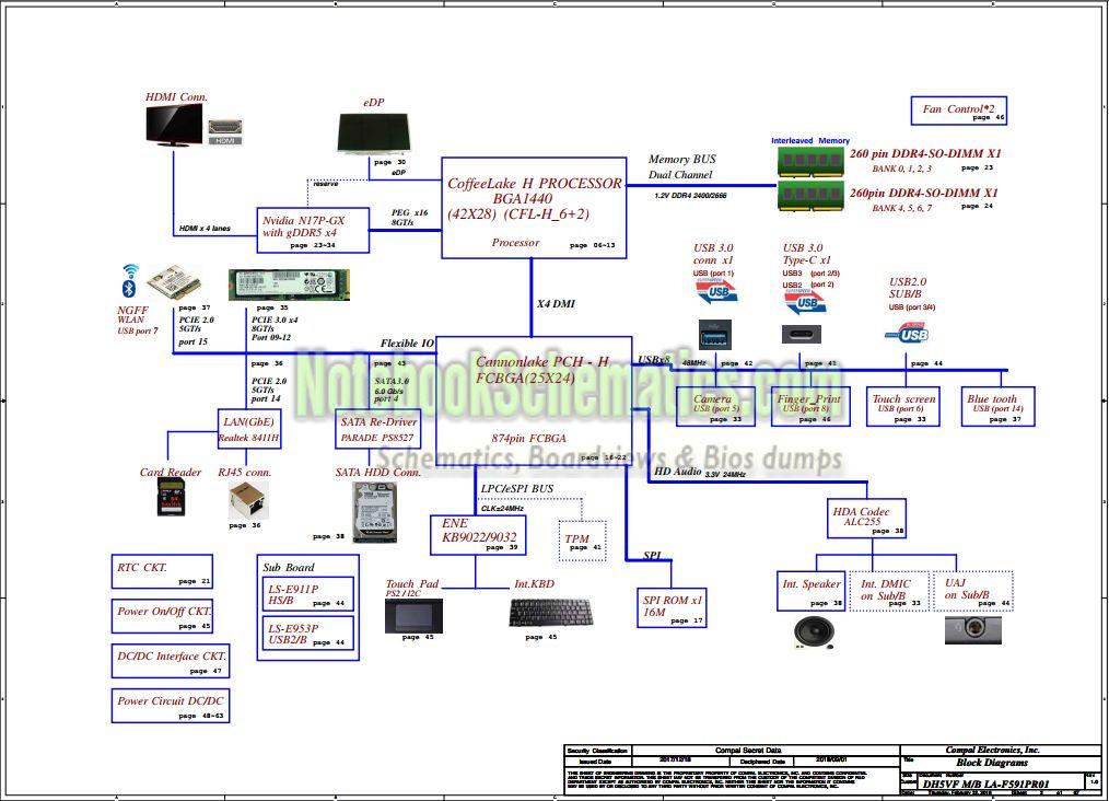 Acer Nitro 5 Bios Download