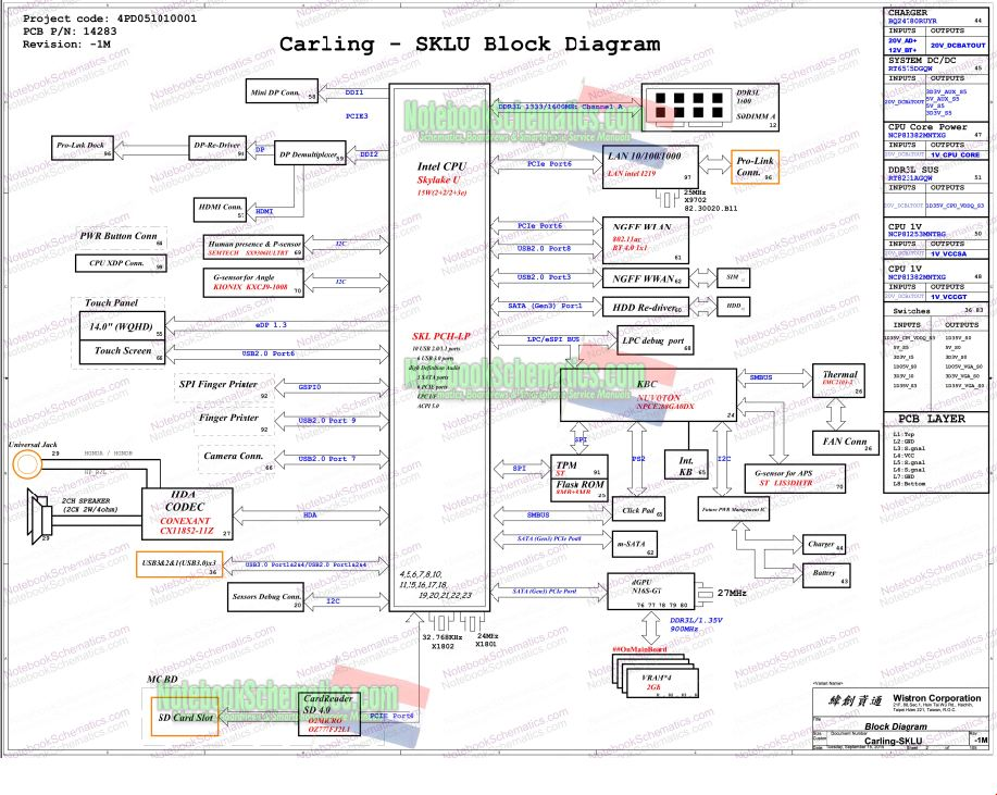 LA-D704P Rev 4.0 Bios Schematics Diagram | LA-D704P ...